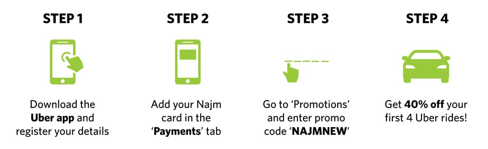 Giving you good reasons to Uber it with us | Najm
